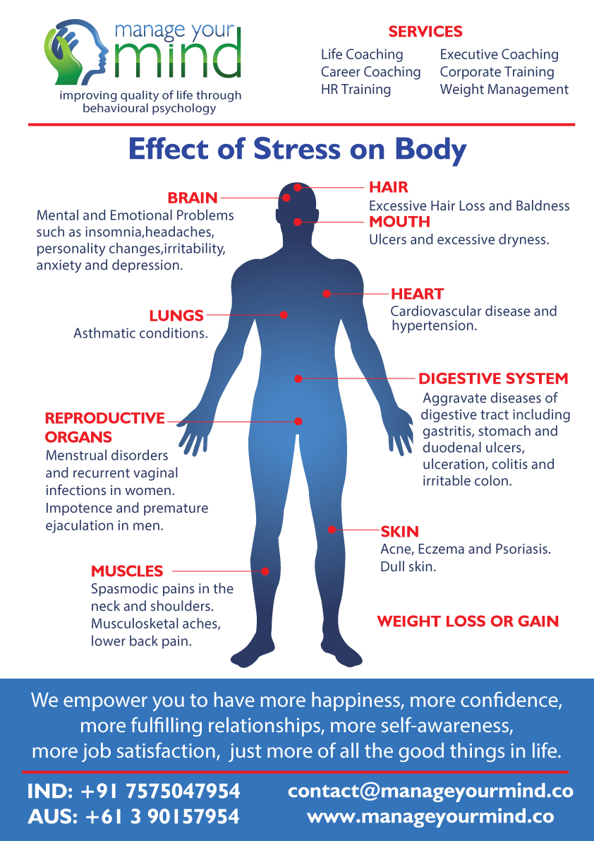 effects of stress 10 symptoms of stress stress tends to affect the cognitive ability of the brain stress overload typically causes loss of mental agility in several ways.